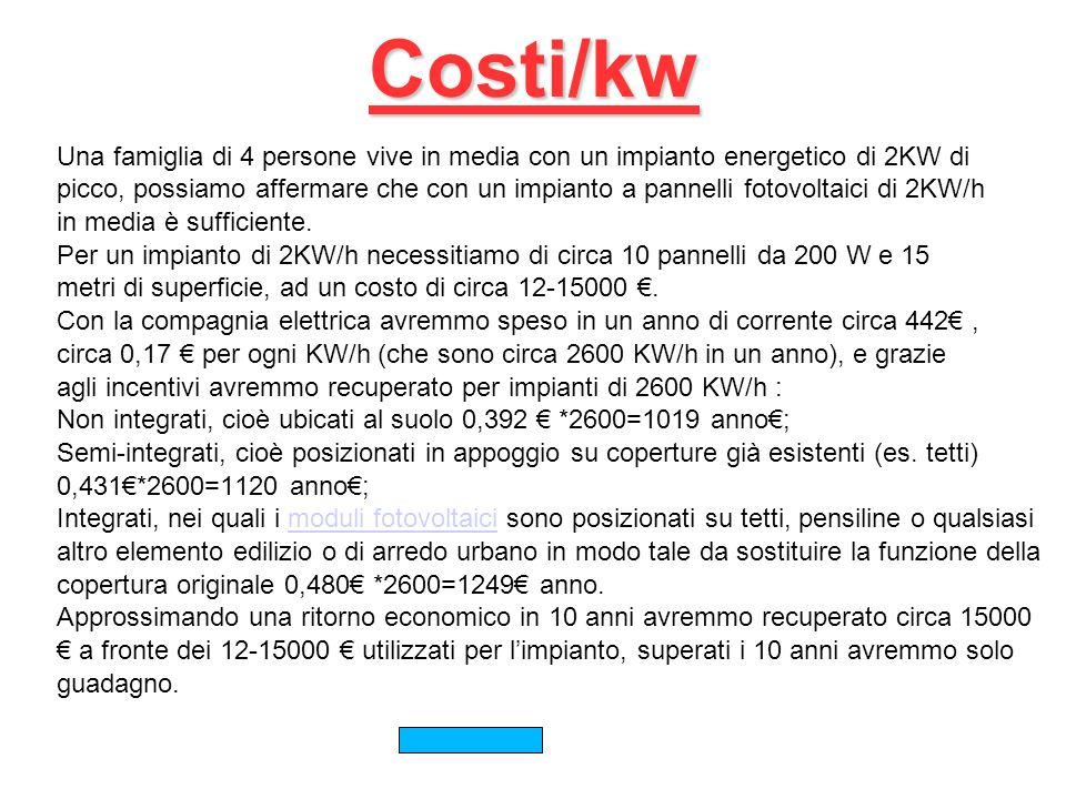 Costi/kw Una famiglia di 4 persone vive in media con un impianto energetico di 2KW di.