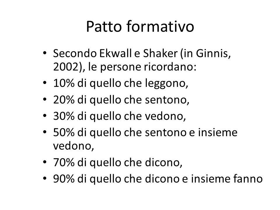 Patto formativo Secondo Ekwall e Shaker (in Ginnis, 2002), le persone ricordano: 10% di quello che leggono,