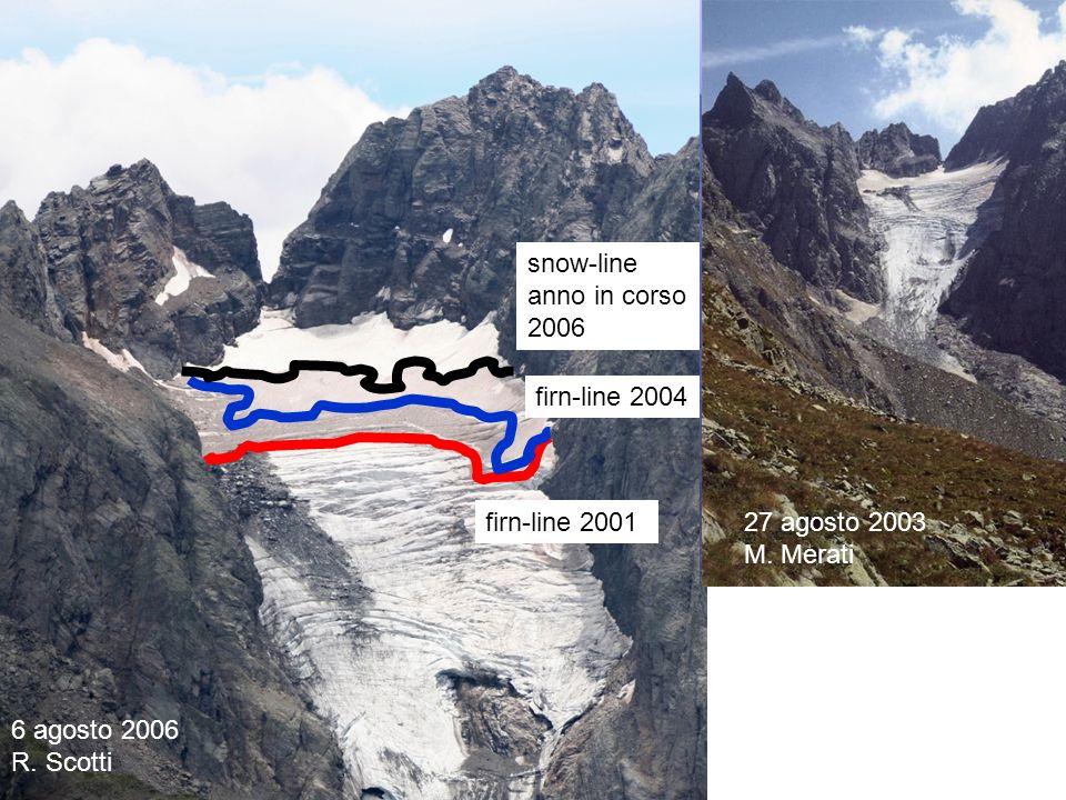 28 agosto 2007 P. Pagliardi. snow-line anno in corso. 2006. firn-line 2004. firn-line 2001. 27 agosto 2003.