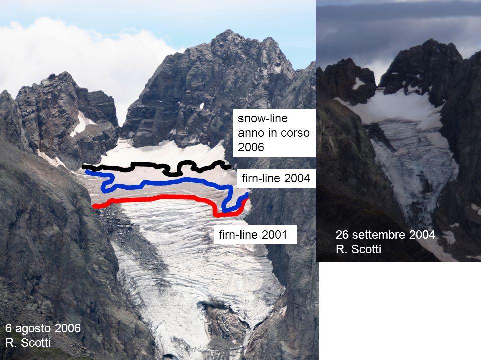 28 agosto 2007 P. Pagliardi. snow-line anno in corso. 2006. firn-line 2004. firn-line 2001. 26 settembre 2004.