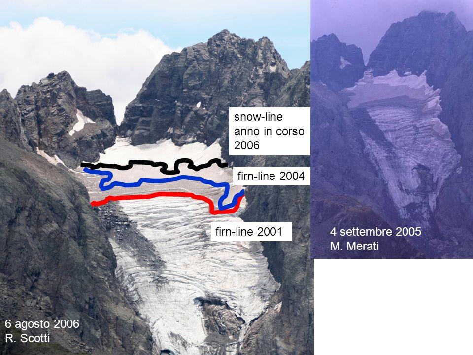 28 agosto 2007 P. Pagliardi. snow-line anno in corso. 2006. firn-line 2004. firn-line 2001. 4 settembre 2005.