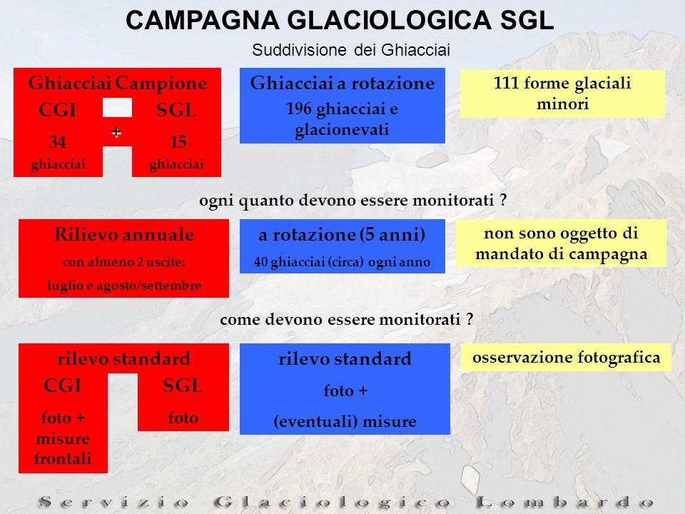 CAMPAGNA GLACIOLOGICA SGL