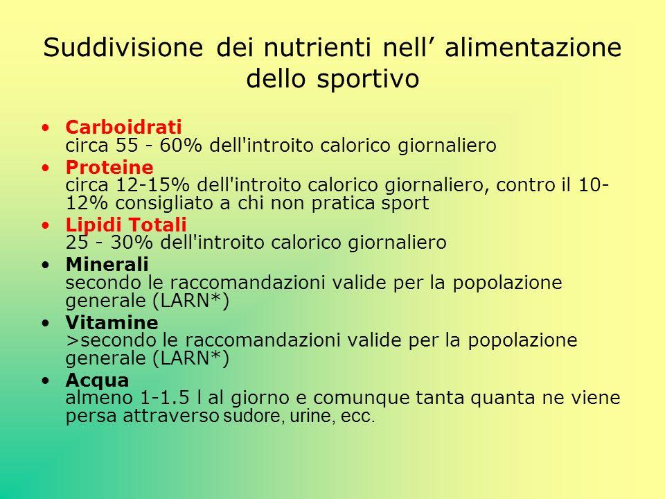 Suddivisione dei nutrienti nell' alimentazione dello sportivo