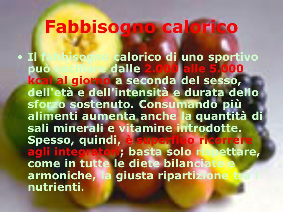 Fabbisogno calorico