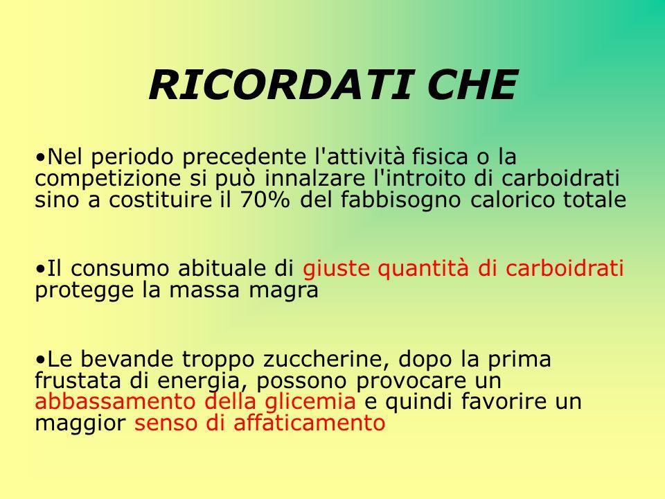 RICORDATI CHE