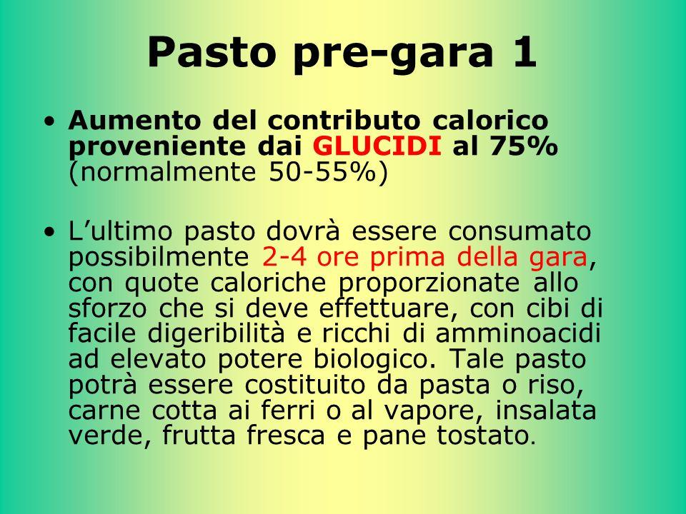 Pasto pre-gara 1 Aumento del contributo calorico proveniente dai GLUCIDI al 75% (normalmente 50-55%)