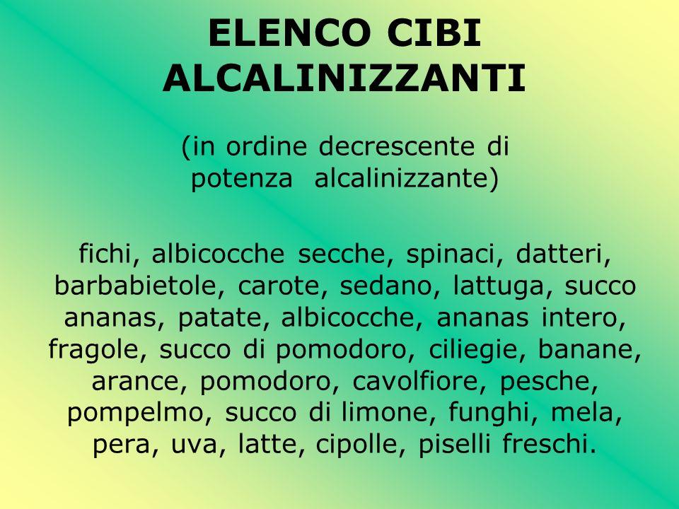 ELENCO CIBI ALCALINIZZANTI