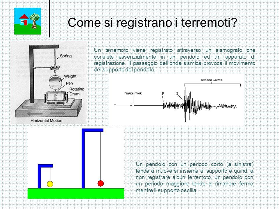Come si registrano i terremoti