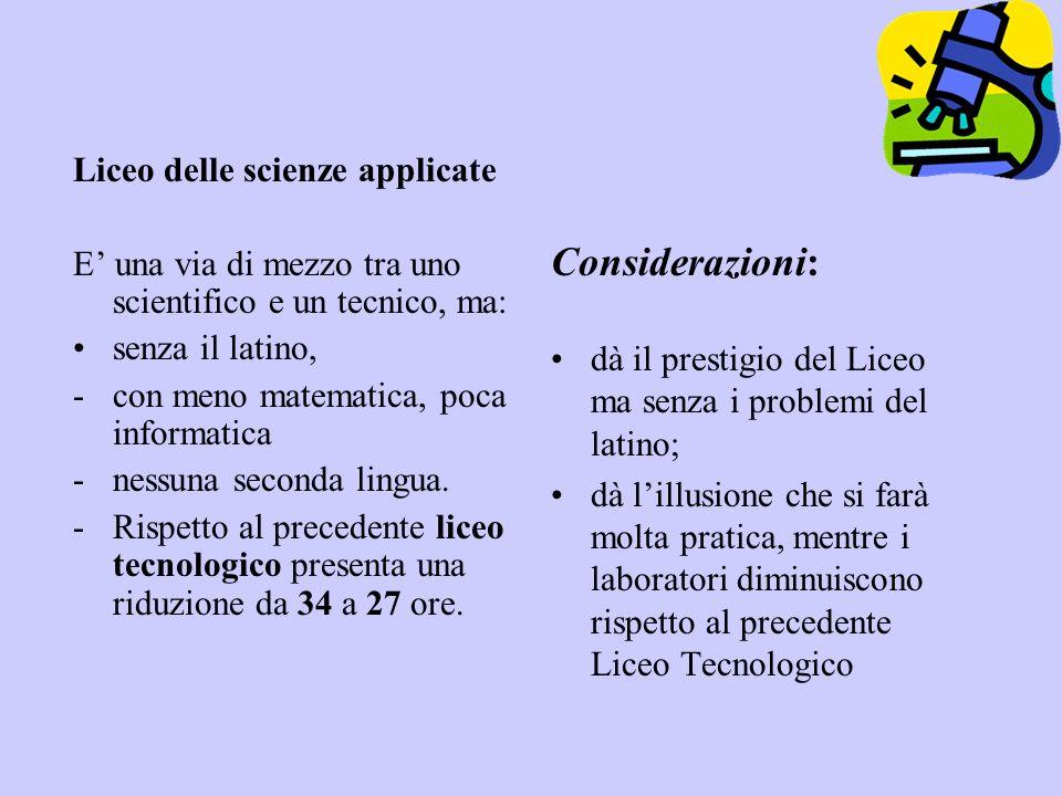 Considerazioni: Liceo delle scienze applicate