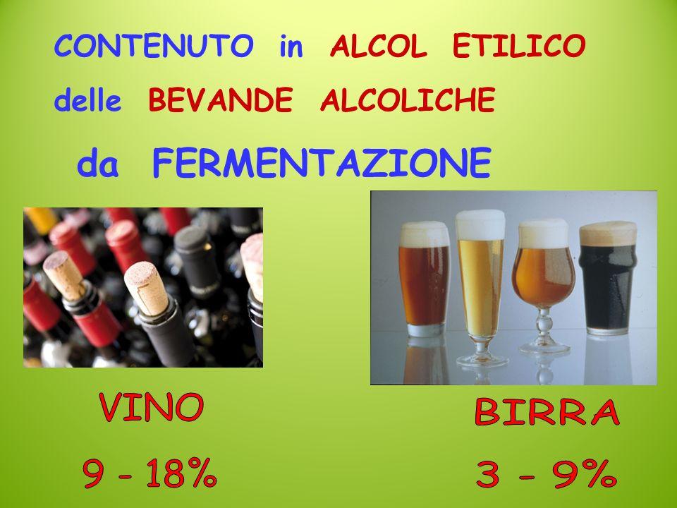da FERMENTAZIONE VINO BIRRA 9 - 18% 3 - 9% CONTENUTO in ALCOL ETILICO