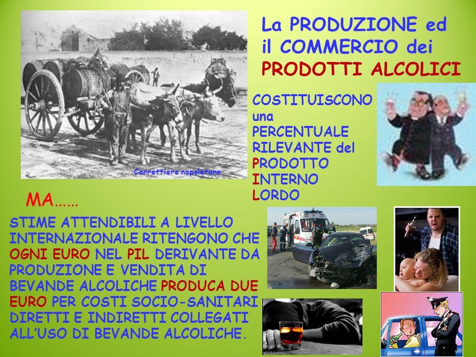 La PRODUZIONE ed il COMMERCIO dei PRODOTTI ALCOLICI