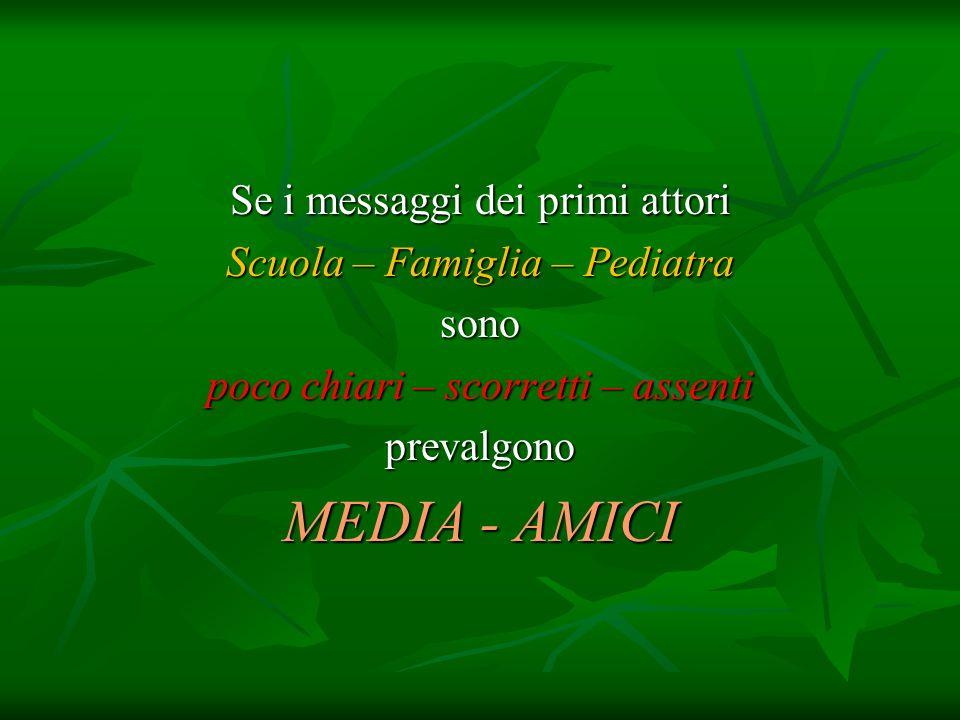 MEDIA - AMICI Se i messaggi dei primi attori