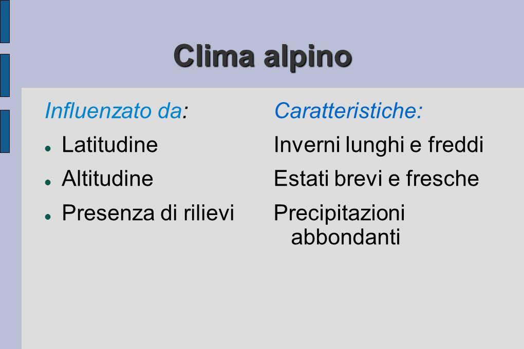 Clima alpino Influenzato da: Latitudine Altitudine Presenza di rilievi