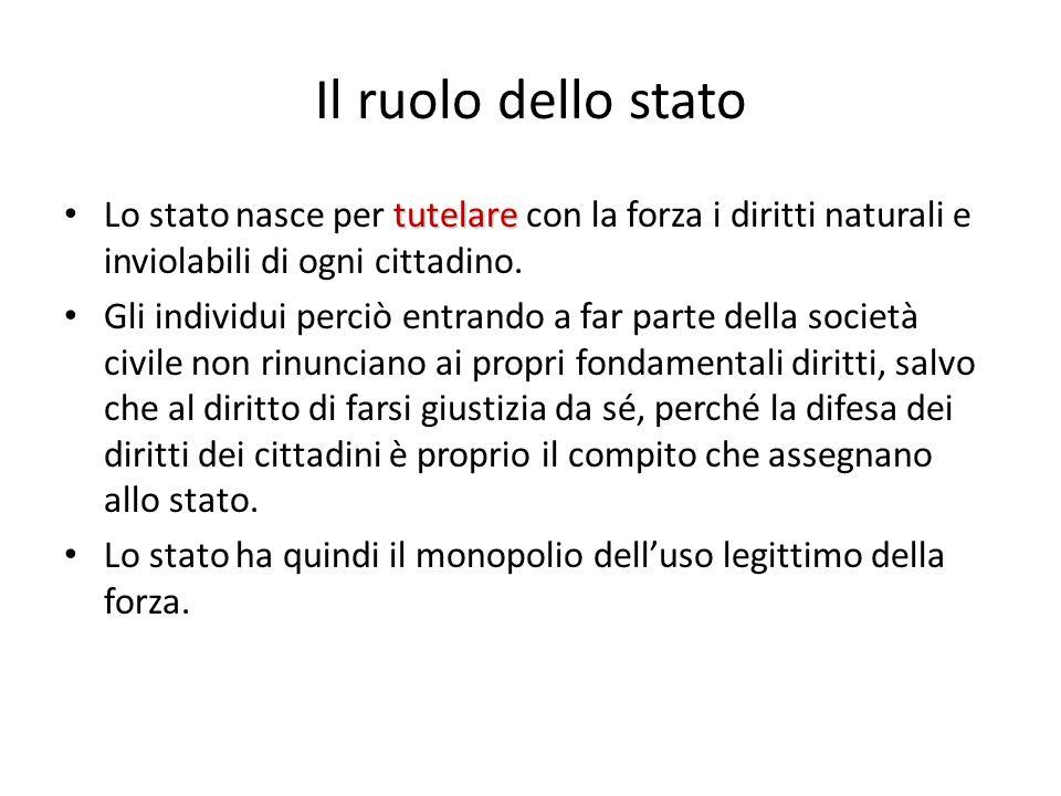 Il ruolo dello stato Lo stato nasce per tutelare con la forza i diritti naturali e inviolabili di ogni cittadino.
