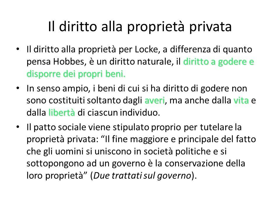 Il diritto alla proprietà privata