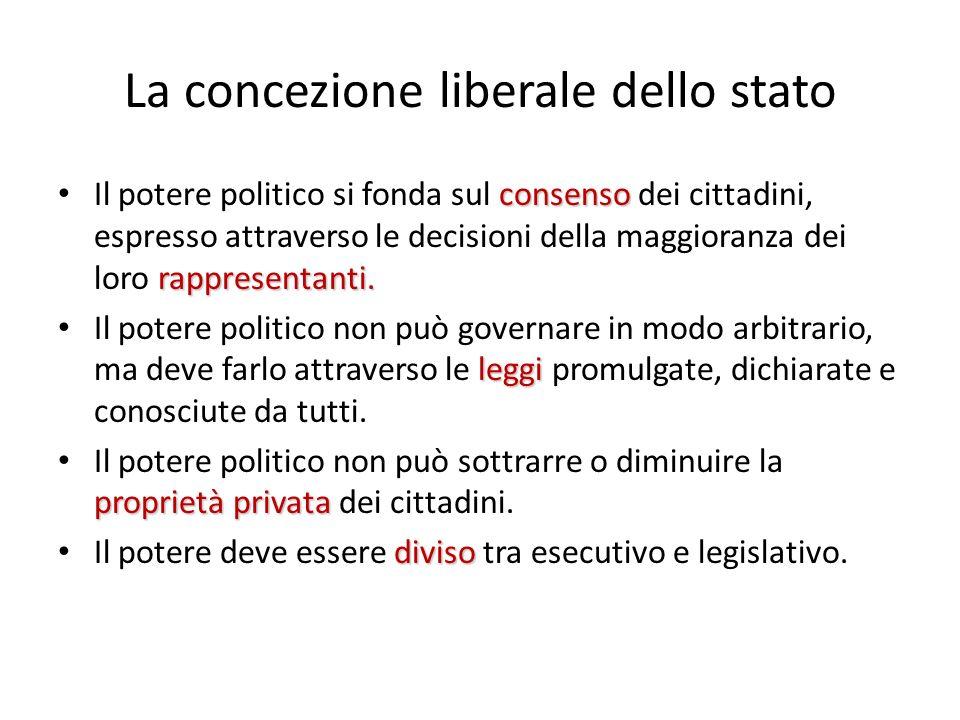 La concezione liberale dello stato