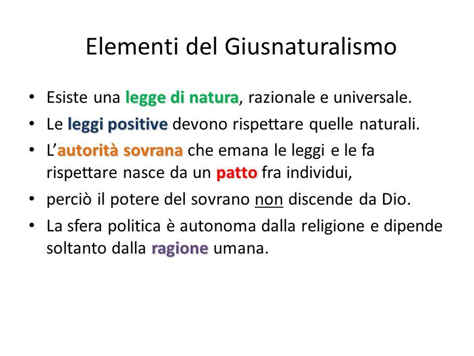 Elementi del Giusnaturalismo