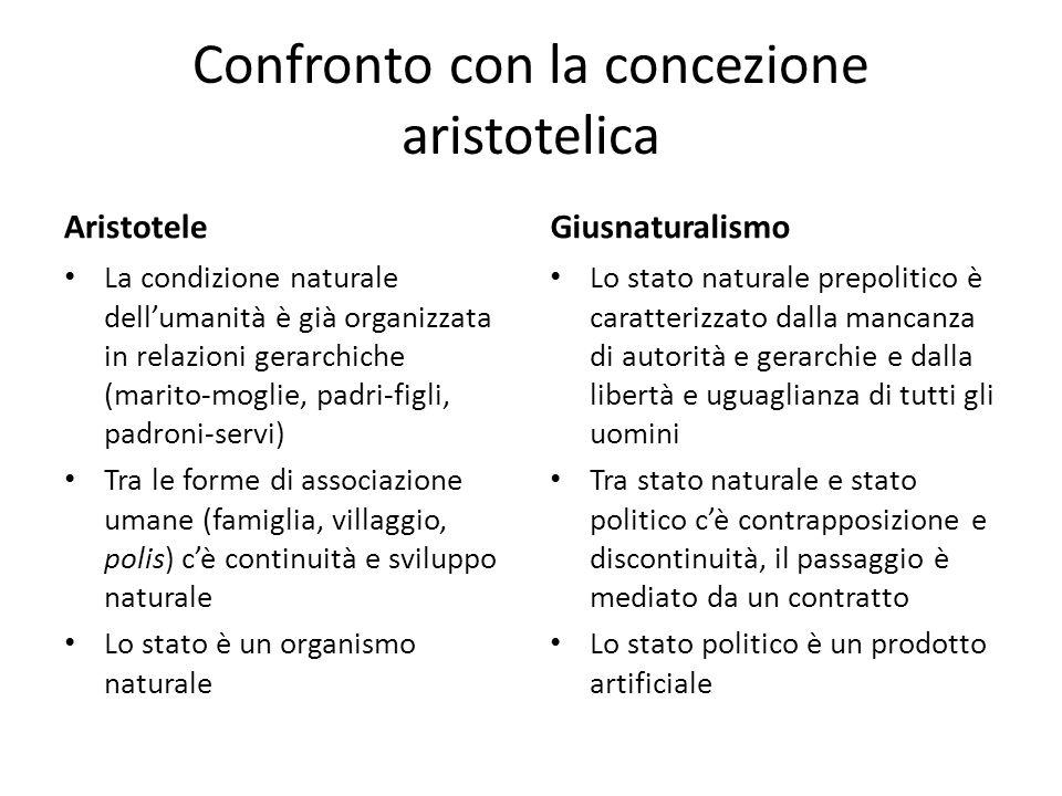 Confronto con la concezione aristotelica