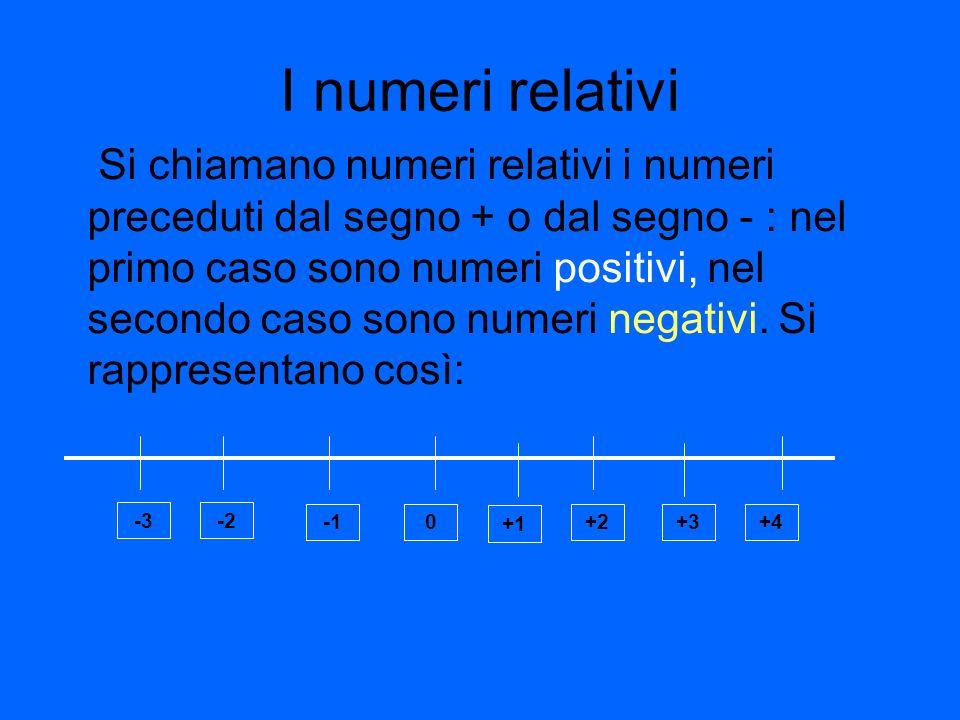 I numeri relativi
