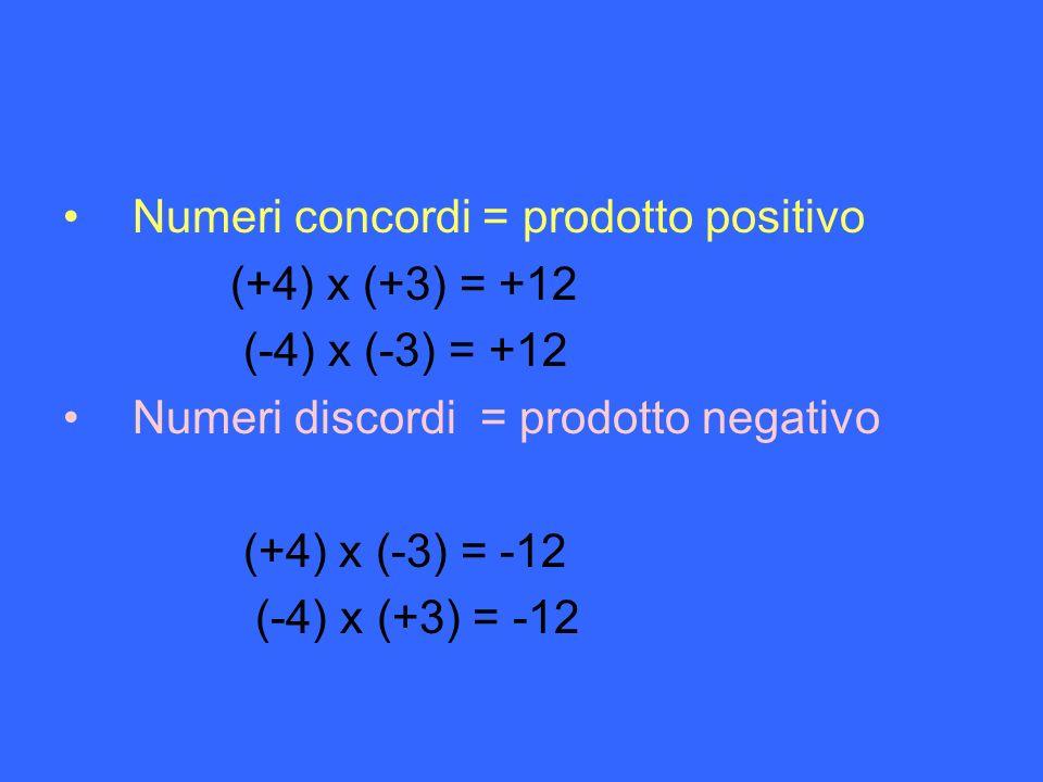 Numeri concordi = prodotto positivo