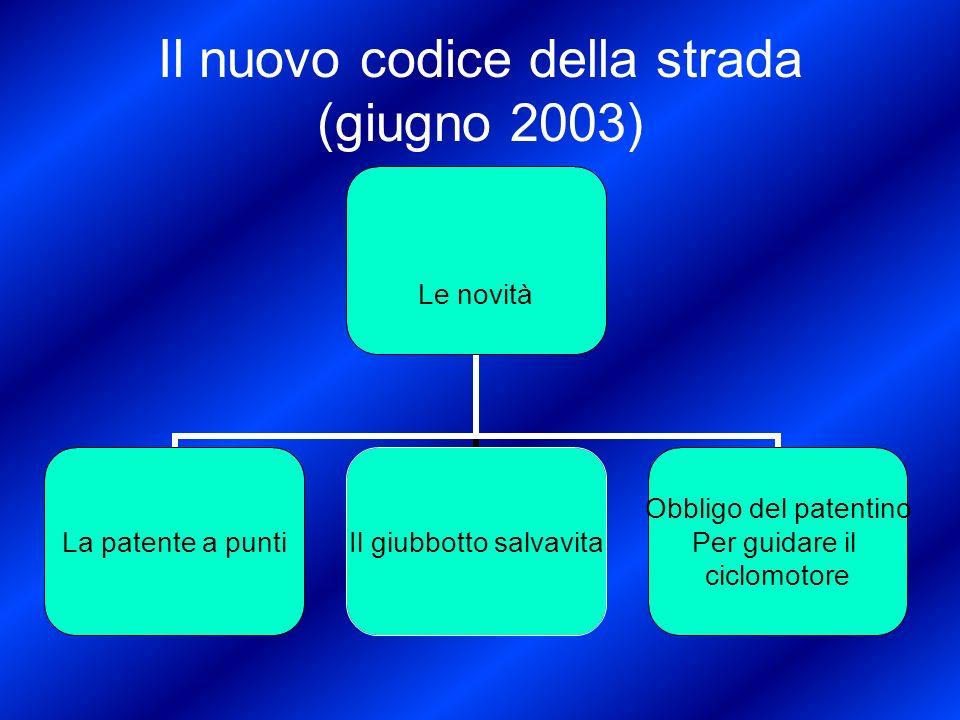 Il nuovo codice della strada (giugno 2003)