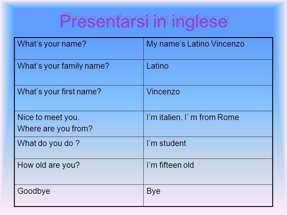 Presentarsi in inglese