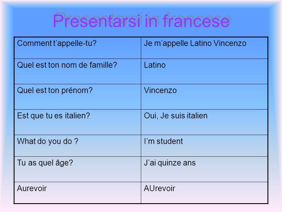 Presentarsi in francese