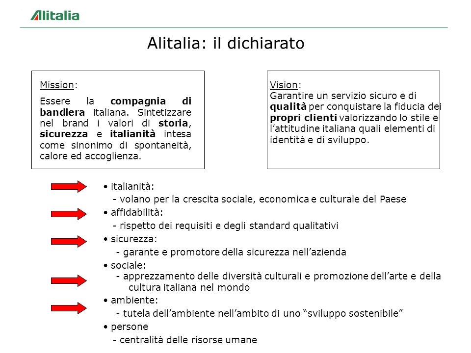 Alitalia: il dichiarato