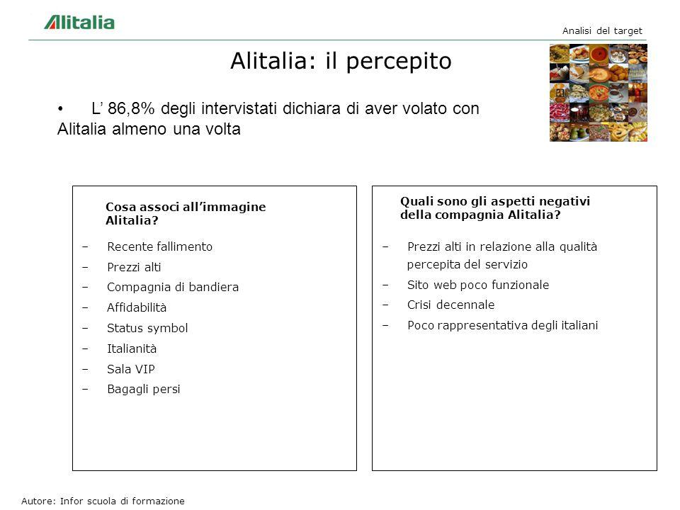 Alitalia: il percepito