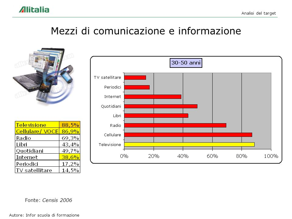 Mezzi di comunicazione e informazione