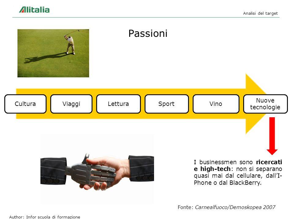Passioni Cultura Viaggi Lettura Sport Vino Nuove tecnologie