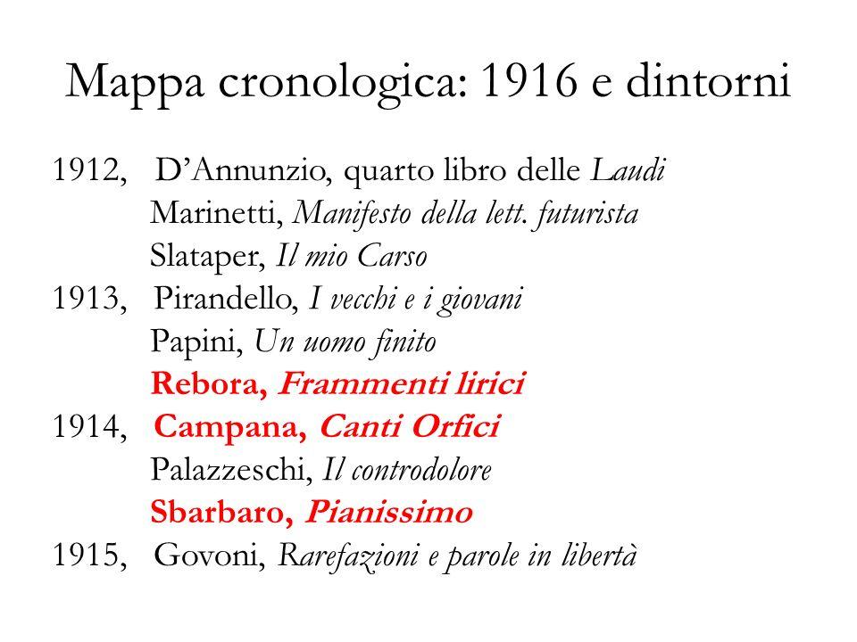 Mappa cronologica: 1916 e dintorni