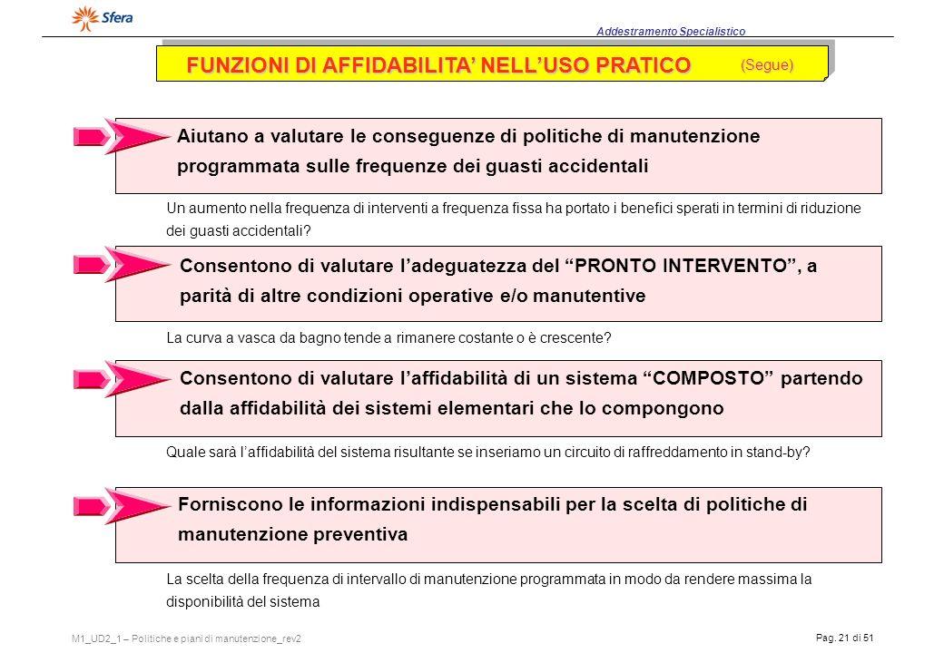 FUNZIONI DI AFFIDABILITA' NELL'USO PRATICO