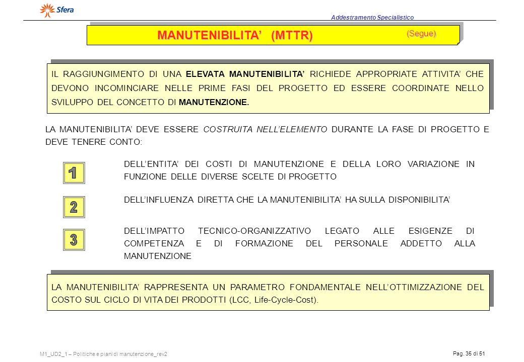 MANUTENIBILITA' (MTTR)
