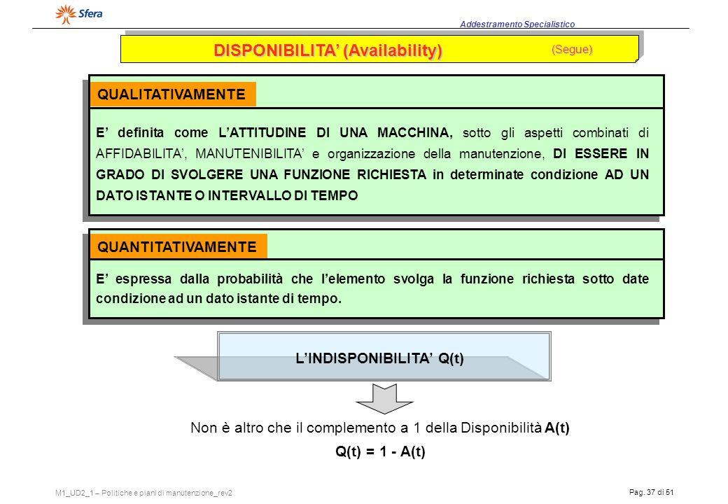 L'INDISPONIBILITA' Q(t)