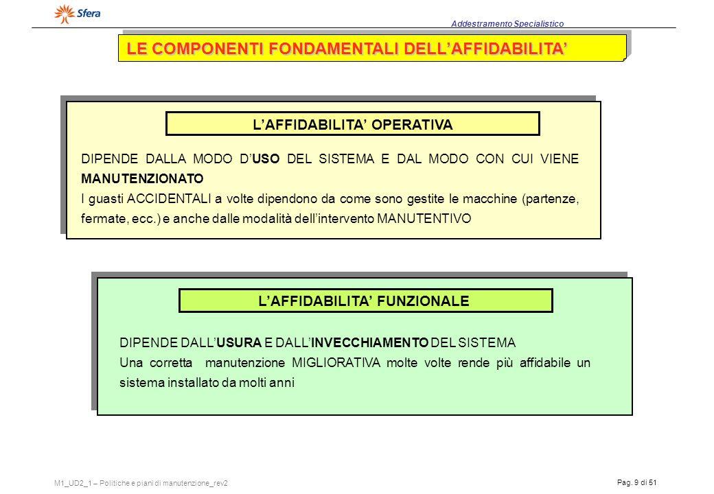 LE COMPONENTI FONDAMENTALI DELL'AFFIDABILITA'