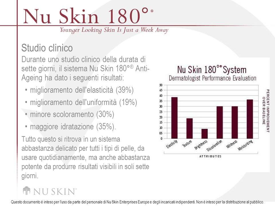 Studio clinico Durante uno studio clinico della durata di sette giorni, il sistema Nu Skin 180°® Anti- Ageing ha dato i seguenti risultati: