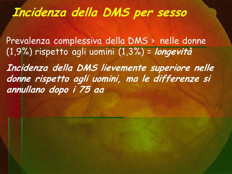 Incidenza della DMS per sesso