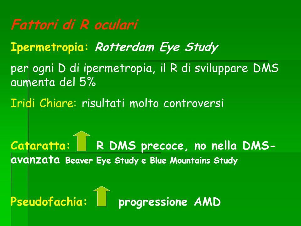 Fattori di R oculari Ipermetropia: Rotterdam Eye Study