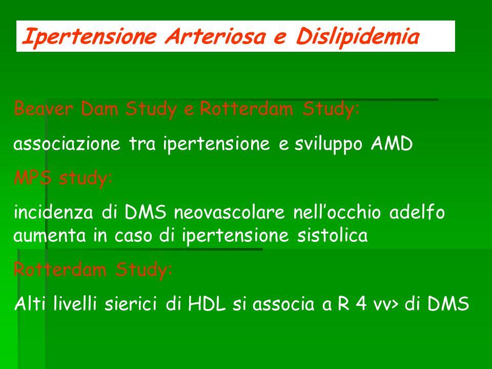 Ipertensione Arteriosa e Dislipidemia