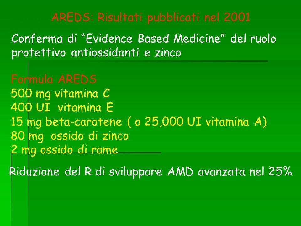 Studio AREDS: Risultati pubblicati nel 2001