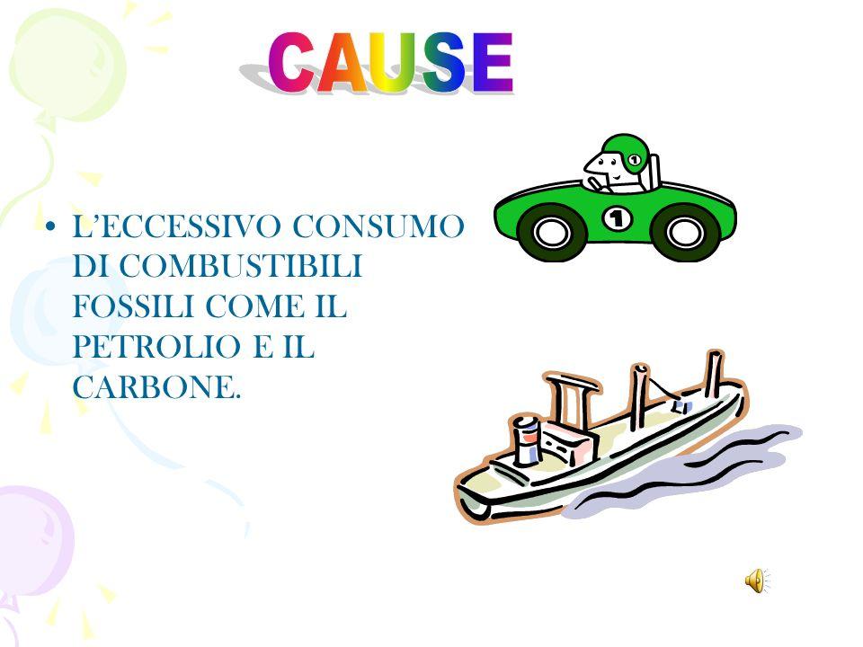 CAUSE L'ECCESSIVO CONSUMO DI COMBUSTIBILI FOSSILI COME IL PETROLIO E IL CARBONE.