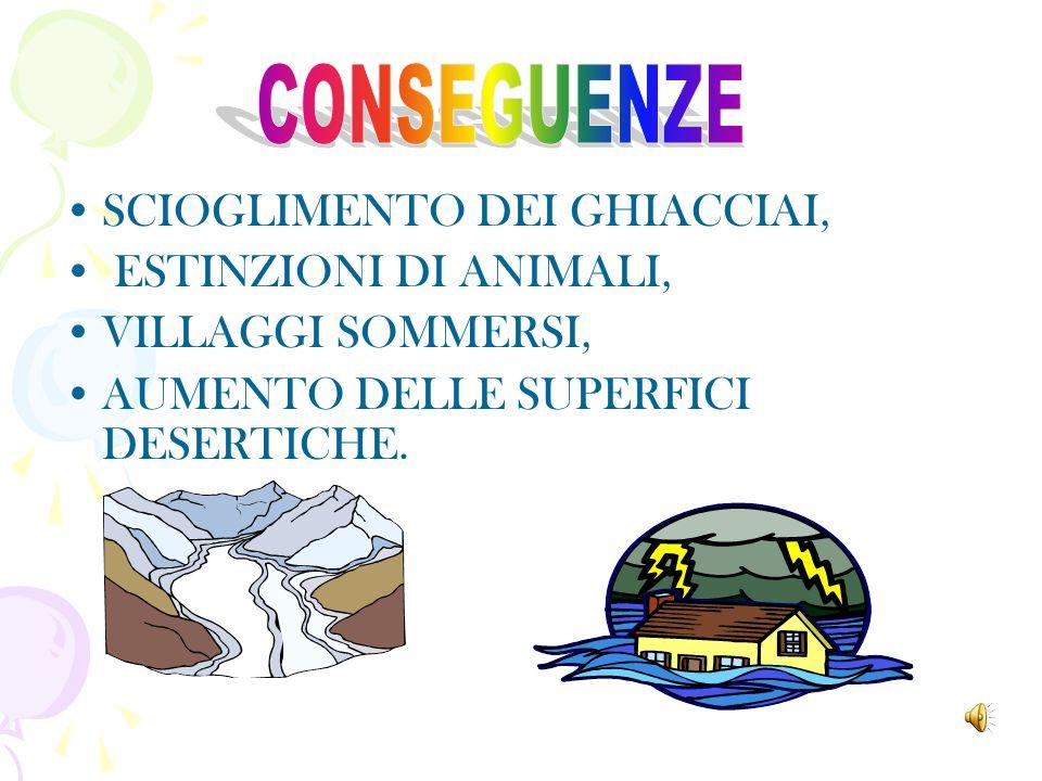 CONSEGUENZE SCIOGLIMENTO DEI GHIACCIAI, ESTINZIONI DI ANIMALI,