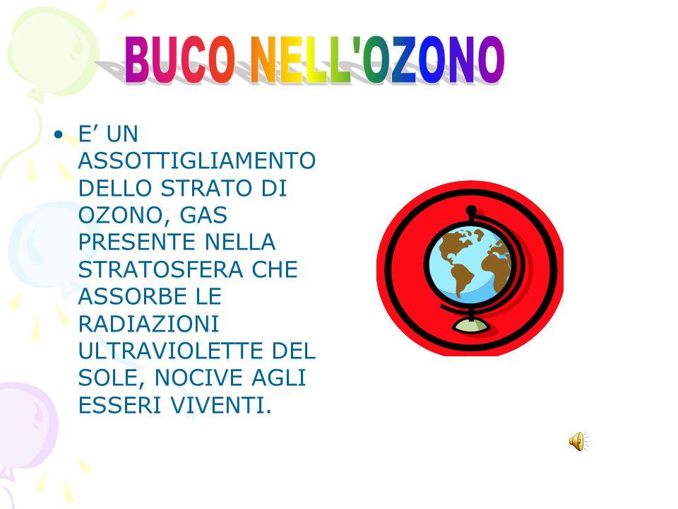 BUCO NELL OZONO