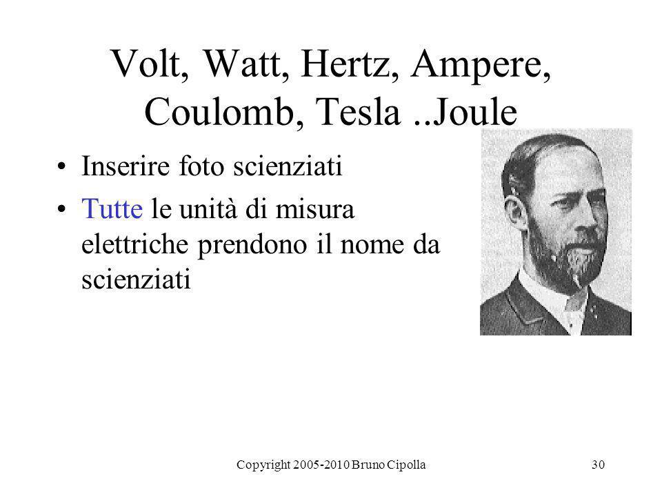 Volt, Watt, Hertz, Ampere, Coulomb, Tesla ..Joule