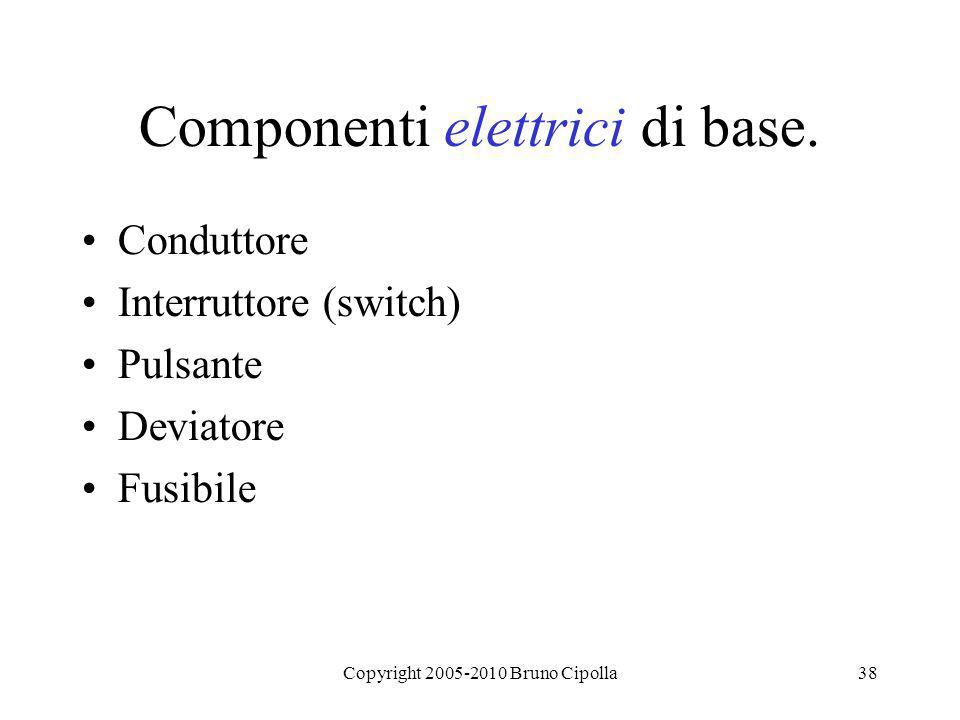 Componenti elettrici di base.