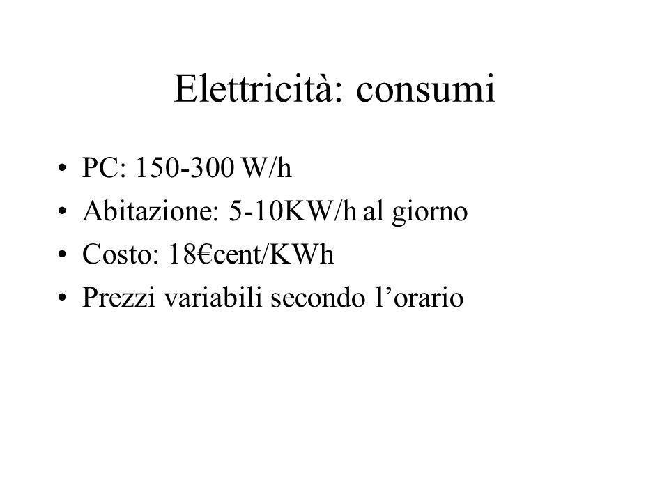 Elettricità: consumi PC: 150-300 W/h Abitazione: 5-10KW/h al giorno