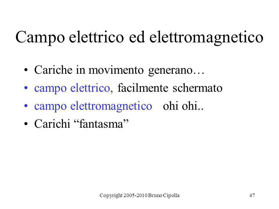 Campo elettrico ed elettromagnetico