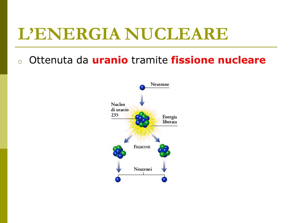 L'ENERGIA NUCLEARE Ottenuta da uranio tramite fissione nucleare