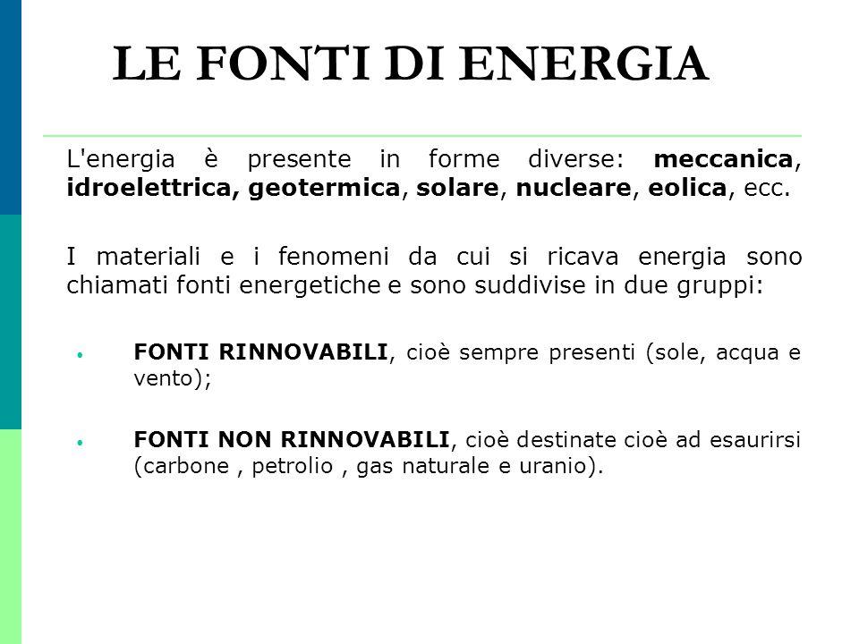 LE FONTI DI ENERGIA L energia è presente in forme diverse: meccanica, idroelettrica, geotermica, solare, nucleare, eolica, ecc.